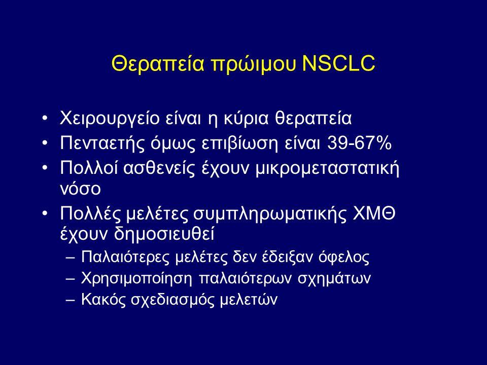 Θεραπεία πρώιμου NSCLC Χειρουργείο είναι η κύρια θεραπεία Πενταετής όμως επιβίωση είναι 39-67% Πολλοί ασθενείς έχουν μικρομεταστατική νόσο Πολλές μελέτες συμπληρωματικής ΧΜΘ έχουν δημοσιευθεί –Παλαιότερες μελέτες δεν έδειξαν όφελος –Χρησιμοποίηση παλαιότερων σχημάτων –Κακός σχεδιασμός μελετών