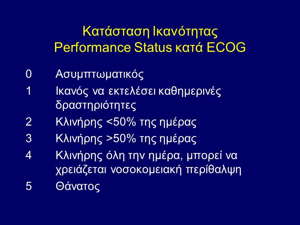 Κατάσταση Ικανότητας Performance Status κατά ECOG 0Ασυμπτωματικός 1Ικανός να εκτελέσει καθημερινές δραστηριότητες 2Κλινήρης <50% της ημέρας 3Κλινήρης >50% της ημέρας 4Κλινήρης όλη την ημέρα, μπορεί να χρειάζεται νοσοκομειακή περίθαλψη 5Θάνατος