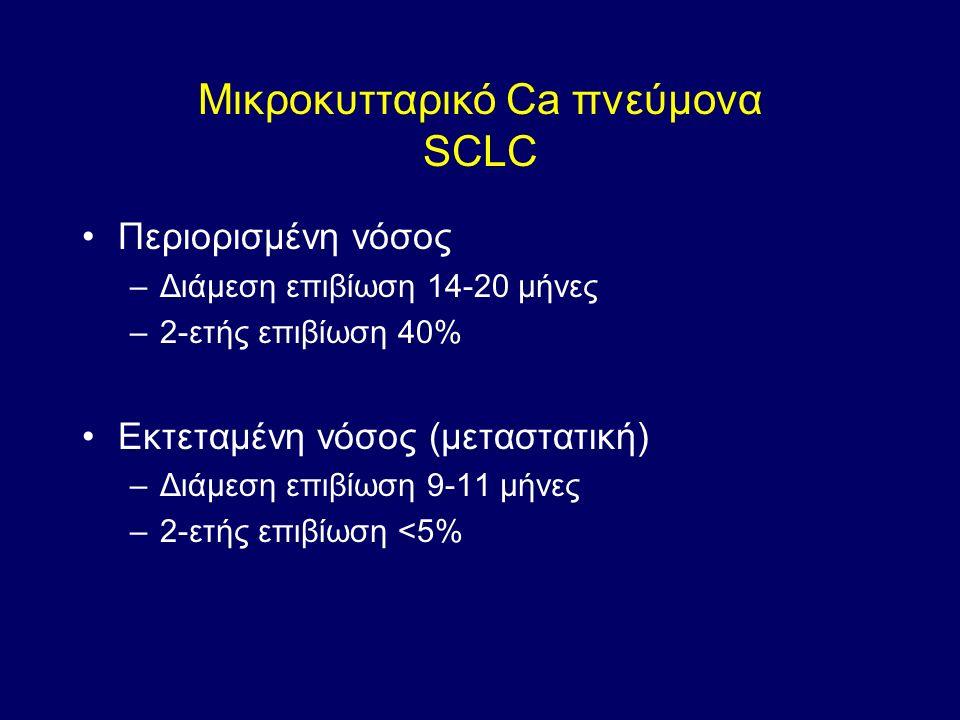 Μικροκυτταρικό Ca πνεύμονα SCLC Περιορισμένη νόσος –Διάμεση επιβίωση 14-20 μήνες –2-ετής επιβίωση 40% Εκτεταμένη νόσος (μεταστατική) –Διάμεση επιβίωση 9-11 μήνες –2-ετής επιβίωση <5%