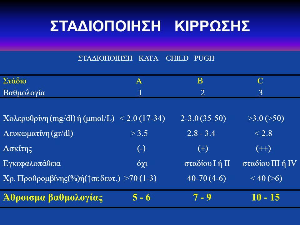ΣΤΑΔΙΟΠΟΙΗΣΗ ΚΑΤA CHILD PUGH Στάδιο Α Β C Βαθμολογία 1 2 3 Χολερυθρίνη (mg/dl) ή (μmol/L) 3.0 (>50) Λευκωματίνη (gr/dl) > 3.5 2.8 - 3.4 < 2.8 Ασκίτης (-) (+) (++) Εγκεφαλοπάθεια όχι σταδίου Ι ή ΙΙ σταδίου ΙΙΙ ή ΙV Xρ.