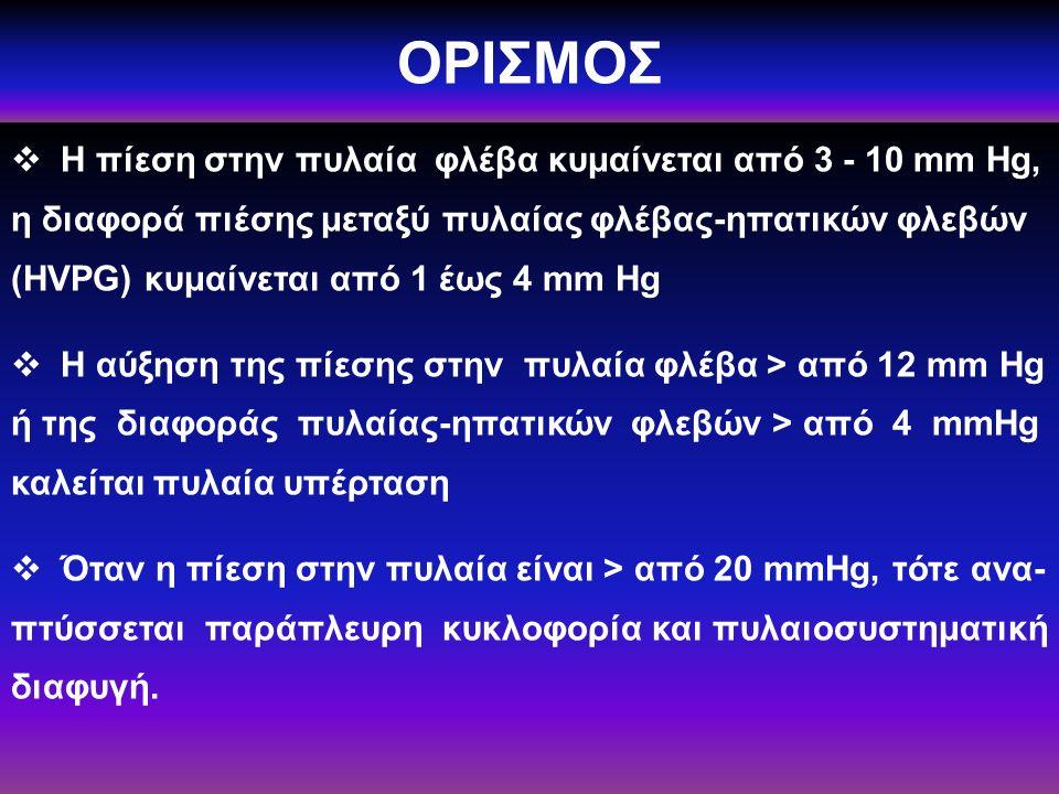 ΟΡΙΣΜΟΣ  Η πίεση στην πυλαία φλέβα κυμαίνεται από 3 - 10 mm Hg, η διαφορά πιέσης μεταξύ πυλαίας φλέβας-ηπατικών φλεβών (HVPG) κυμαίνεται από 1 έως 4 mm Hg  Η αύξηση της πίεσης στην πυλαία φλέβα > από 12 mm Hg ή της διαφοράς πυλαίας-ηπατικών φλεβών > από 4 mmHg καλείται πυλαία υπέρταση  Όταν η πίεση στην πυλαία είναι > από 20 mmHg, τότε ανα- πτύσσεται παράπλευρη κυκλοφορία και πυλαιοσυστηματική διαφυγή.