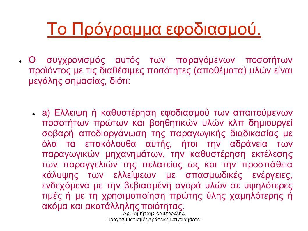 Δρ.Δημήτρης Λαμπρούλης, Προγραμματισμός Δράσεως Επιχειρήσεων.