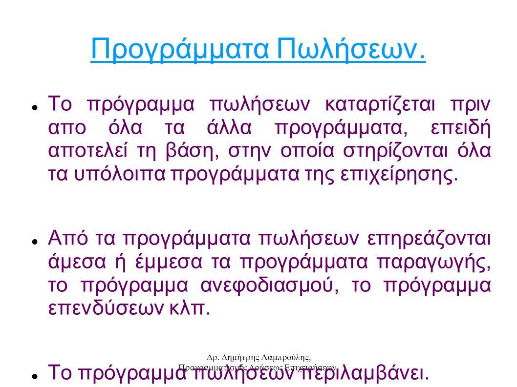 Δρ. Δημήτρης Λαμπρούλης, Προγραμματισμός Δράσεως Επιχειρήσεων.