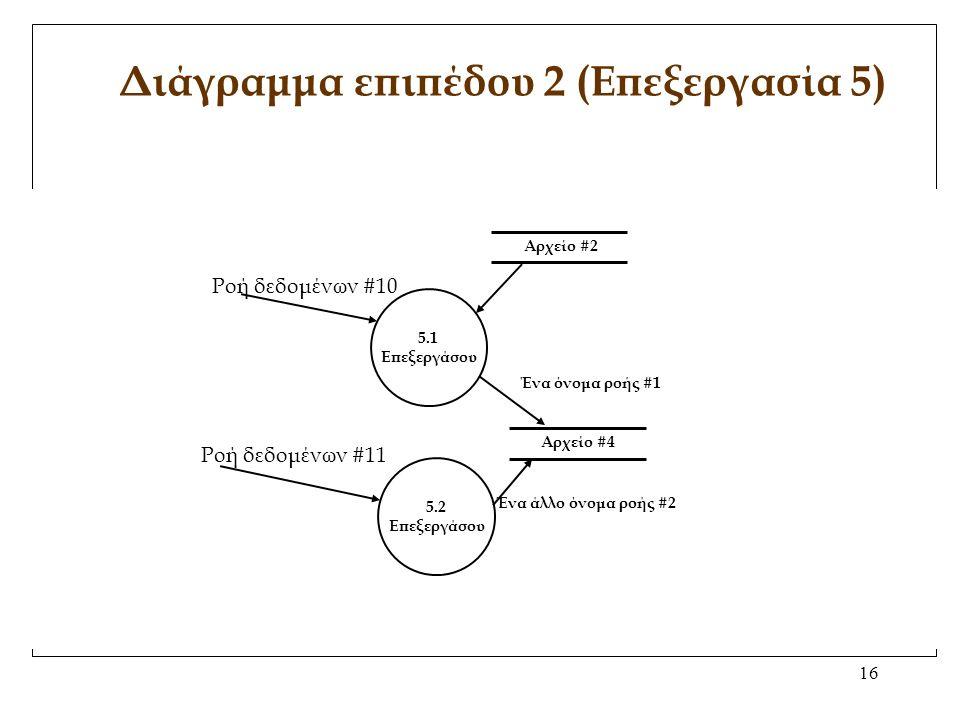 16 Διάγραμμα επιπέδου 2 (Επεξεργασία 5) Ροή δεδομένων #11 Ροή δεδομένων #10 5.1 Επεξεργάσου Αρχείο #4 Ένα όνομα ροής #1 Αρχείο #2 Ένα άλλο όνομα ροής #2 5.2 Επεξεργάσου