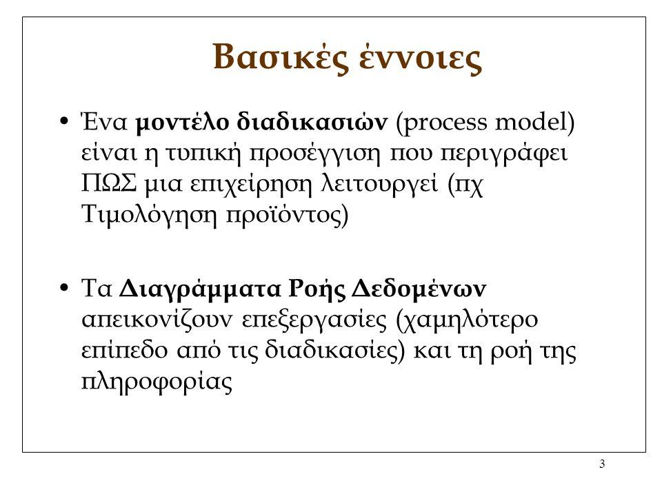 3 Βασικές έννοιες Ένα μοντέλο διαδικασιών (process model) είναι η τυπική προσέγγιση που περιγράφει ΠΩΣ μια επιχείρηση λειτουργεί (πχ Τιμολόγηση προϊόντος) Τα Διαγράμματα Ροής Δεδομένων απεικονίζουν επεξεργασίες (χαμηλότερο επίπεδο από τις διαδικασίες) και τη ροή της πληροφορίας