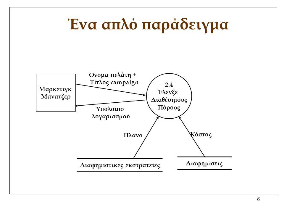 17 Διάγραμμα Αποσύνθεσης (Decomposition Diagram) Πληροφοριακό Σύστημα 1.