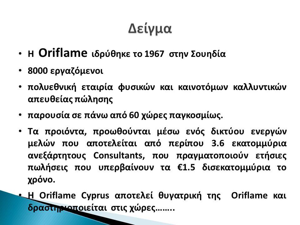 Η Oriflame ιδρύθηκε το 1967 στην Σουηδία 8000 εργαζόμενοι πολυεθνική εταιρία φυσικών και καινοτόμων καλλυντικών απευθείας πώλησης παρουσία σε πάνω από 60 χώρες παγκοσμίως.