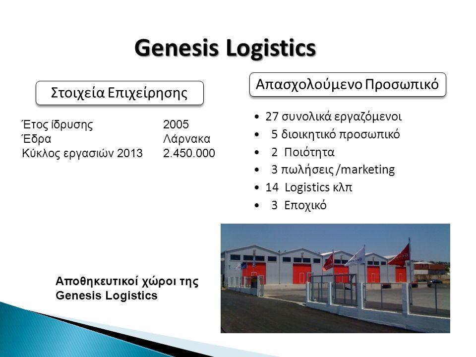 Στοιχεία Επιχείρησης Απασχολούμενο Προσωπικό 27 συνολικά εργαζόμενοι 5 διοικητικό προσωπικό 2 Ποιότητα 3 πωλήσεις /marketing 14 Logistics κλπ 3 Εποχικό Genesis Logistics Έτος ίδρυσης 2005 Έδρα Λάρνακα Κύκλος εργασιών 2013 2.450.000 Αποθηκευτικοί χώροι της Genesis Logistics