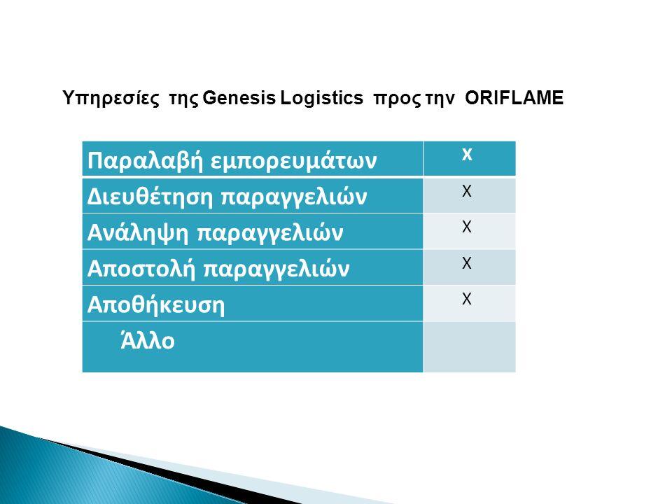 Παραλαβή εμπορευμάτων Χ Διευθέτηση παραγγελιών Χ Ανάληψη παραγγελιών Χ Αποστολή παραγγελιών Χ Αποθήκευση Χ Άλλο Υπηρεσίες της Genesis Logistics προς την ORIFLAME
