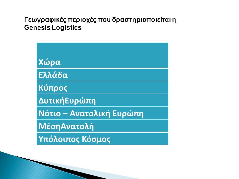Χώρα Ελλάδα Κύπρος ΔυτικήΕυρώπη Νότιο – Ανατολική Ευρώπη ΜέσηΑνατολή Υπόλοιπος Κόσμος Γεωγραφικές περιοχές που δραστηριοποιείται η Genesis Logistics