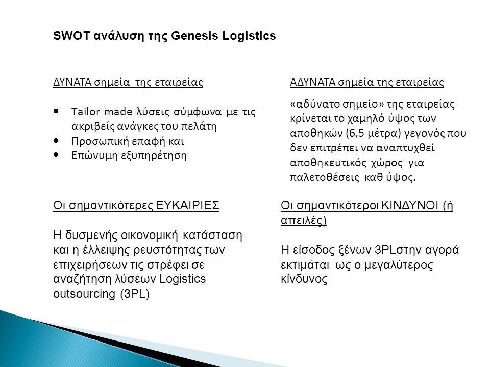 SWOT ανάλυση της Genesis Logistics ΔΥΝΑΤΑ σημεία της εταιρείας  Τailor made λύσεις σύμφωνα με τις ακριβείς ανάγκες του πελάτη  Προσωπική επαφή και  Επώνυμη εξυπηρέτηση ΑΔΥΝΑΤΑ σημεία της εταιρείας «αδύνατο σημείο» της εταιρείας κρίνεται το χαμηλό ύψος των αποθηκών (6,5 μέτρα) γεγονός που δεν επιτρέπει να αναπτυχθεί αποθηκευτικός χώρος για παλετοθέσεις καθ ύψος.