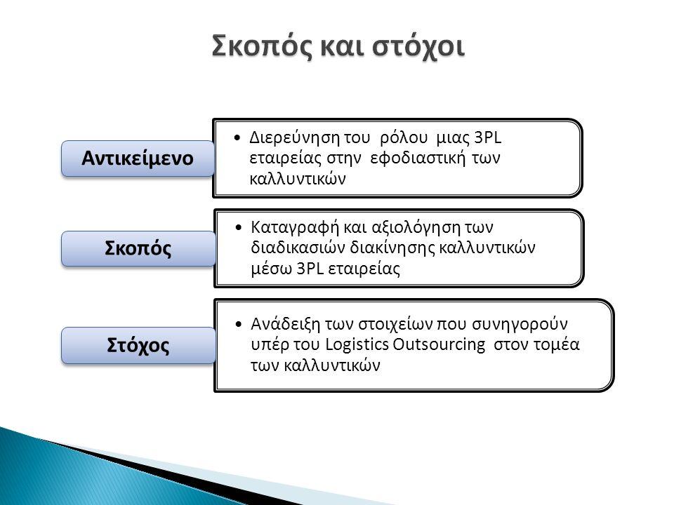 Διερεύνηση του ρόλου μιας 3PL εταιρείας στην εφοδιαστική των καλλυντικών Αντικείμενο Καταγραφή και αξιολόγηση των διαδικασιών διακίνησης καλλυντικών μέσω 3PL εταιρείας Σκοπός Ανάδειξη των στοιχείων που συνηγορούν υπέρ του Logistics Outsourcing στον τομέα των καλλυντικών Στόχος