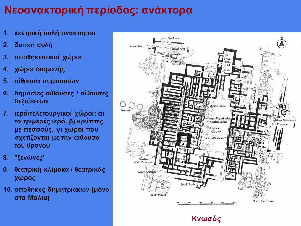 1.κεντρική αυλή ανακτόρου 2.δυτική αυλή 3.αποθηκευτικοί χώροι 4.χώροι διαμονής 5.αίθουσα συμποσίων 6.δημόσιες αίθουσες / αίθουσες δεξιώσεων 7.ιερά/τελετουργικοί χώροι: α) το τριμερές ιερό, β) κρύπτες με πεσσούς, γ) χώροι που σχετίζονται με την αίθουσα του θρόνου 8. ξενώνες 9.θεατρική κλίμακα / θεατρικός χώρος 10.αποθήκες δημητριακών (μόνο στα Μάλια) Νεοανακτορική περίοδος: ανάκτορα Κνωσός