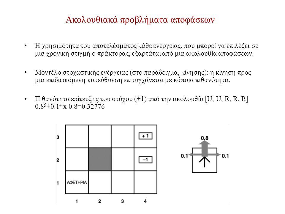 Παρατηρήσεις για τον αλγόριθμο επανάληψης αξιών (1)