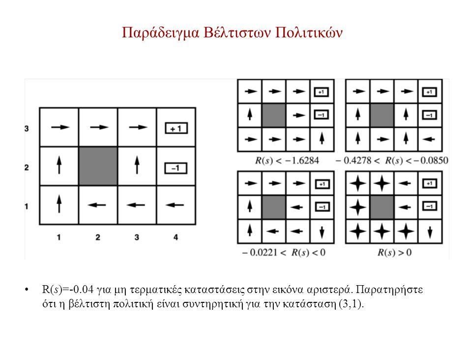 Ο αλγόριθμος επανάληψης πολιτικών function Policy-Iteration(mdp) returns μια πολιτική –inputs: mdp, μια MDP με καταστάσεις S, και μοντέλο μετάβασης T –local variables: U, U΄, διανύσματα χρησιμότητας για καταστάσεις στo S, αρχικά μηδέν –π, ένα διάνυσμα πολιτικής που δεικτοδοτείται από τις καταστάσεις, αρχικά τυχαίο –repeat –U ← Policy-Evaluation(π, U, mdp) αμετάβλητο.