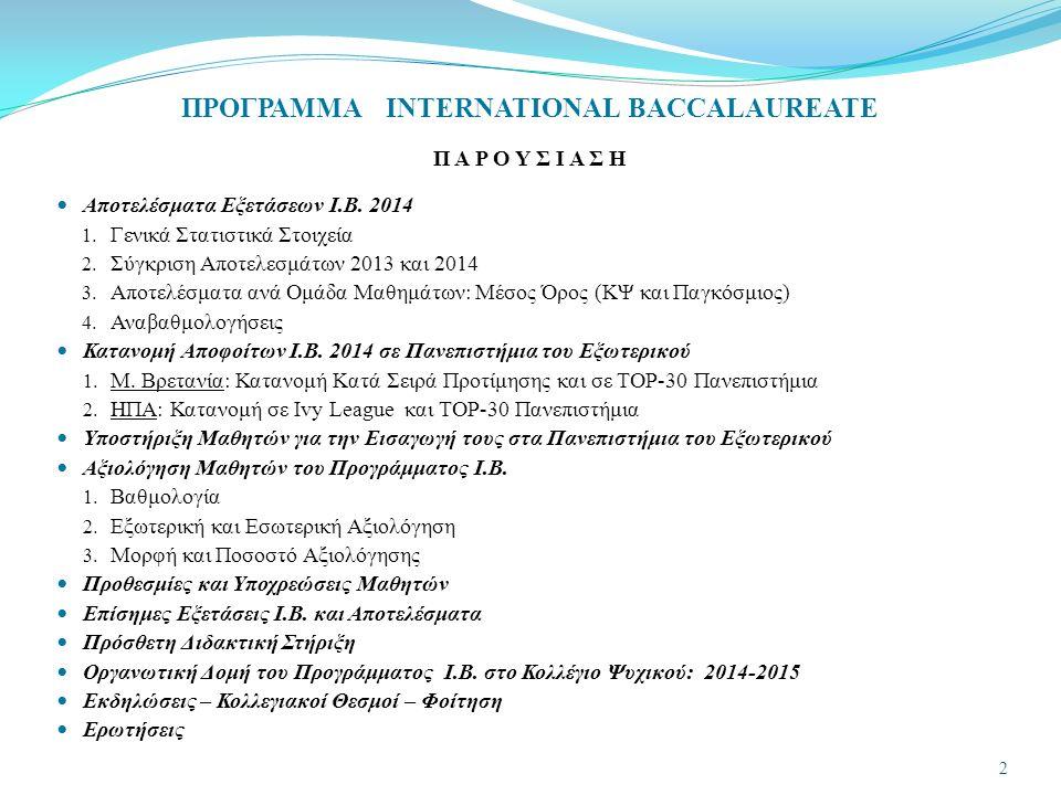 ΠΡΟΓΡΑΜΜΑ INTERNATIONAL BACCALAUREATE Π Α Ρ Ο Υ Σ Ι Α Σ Η Αποτελέσματα Εξετάσεων Ι.Β.