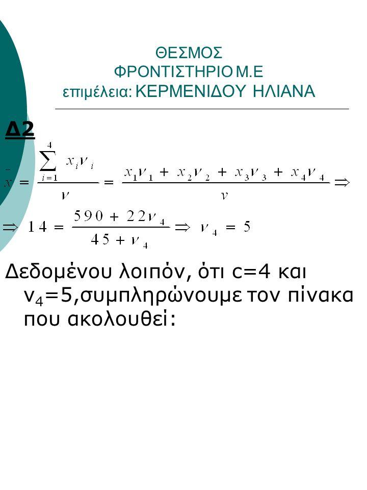 ΘΕΣΜΟΣ ΦΡΟΝΤΙΣΤΗΡΙΟ Μ.Ε επιμέλεια: ΚΕΡΜΕΝΙΔΟΥ ΗΛΙΑΝΑ Δ2 Δεδομένου λοιπόν, ότι c=4 και ν 4 =5,συμπληρώνουμε τον πίνακα που ακολουθεί: