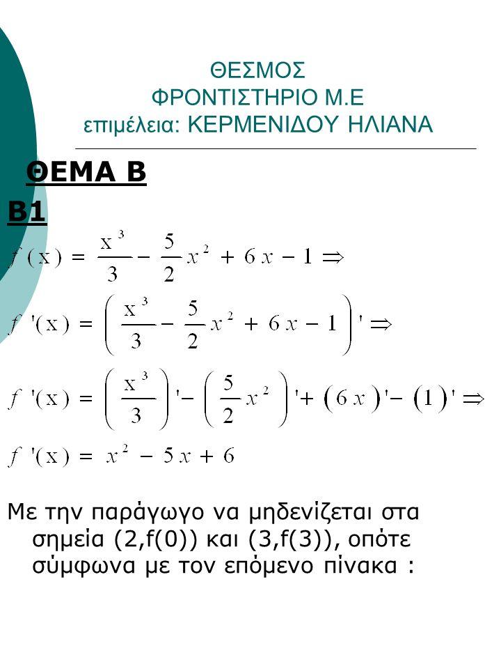 ΘΕΣΜΟΣ ΦΡΟΝΤΙΣΤΗΡΙΟ Μ.Ε επιμέλεια: ΚΕΡΜΕΝΙΔΟΥ ΗΛΙΑΝΑ ΘΕΜΑ Β Β1 Με την παράγωγο να μηδενίζεται στα σημεία (2,f(0)) και (3,f(3)), οπότε σύμφωνα με τον επόμενο πίνακα :