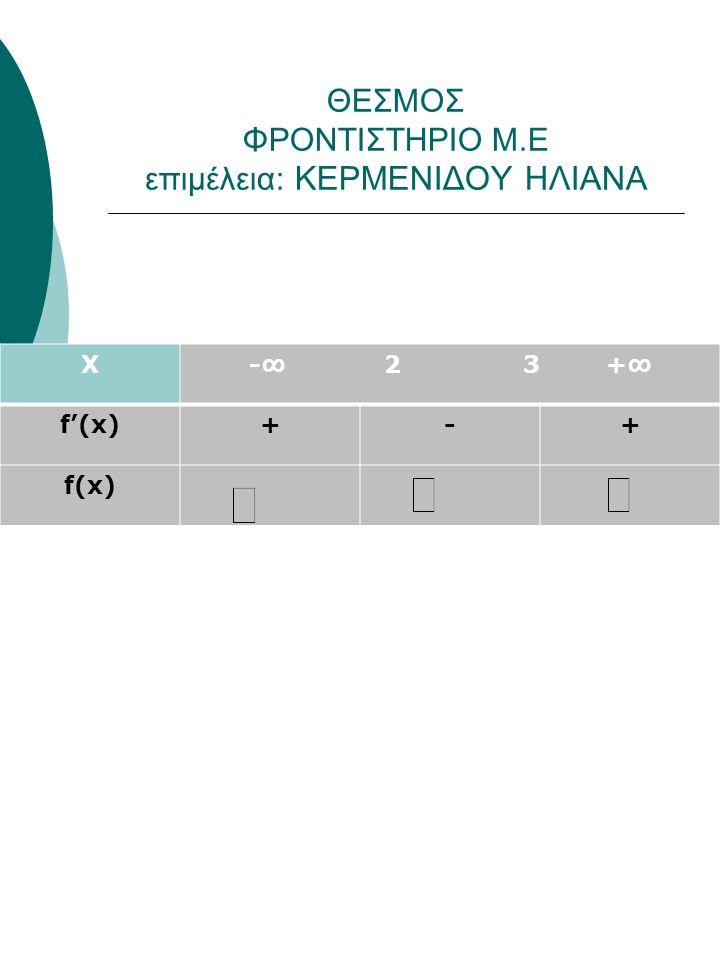 ΘΕΣΜΟΣ ΦΡΟΝΤΙΣΤΗΡΙΟ Μ.Ε επιμέλεια: ΚΕΡΜΕΝΙΔΟΥ ΗΛΙΑΝΑ X-∞ 2 3 +∞ f'(x)+-+ f(x)