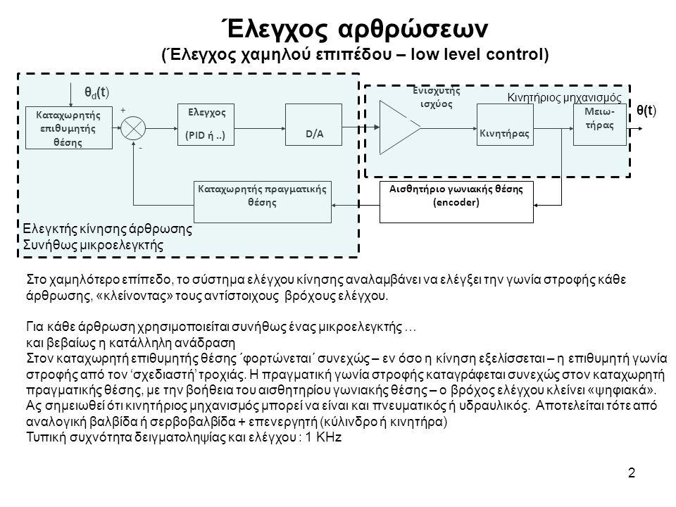 To πλήρες σύστημα ελέγχου κίνησης 3 Μηχανικό Σύστημα Επεξεργαστής Συντονισμού κινήσεων Ελεγκτής της Μηχανής Επεξεργαστής για έλεγχο του Ν-τού άξονα Μέτρηση θέσης Ν ος άξονας κίνησης Επεξεργαστής για έλεγχο του 1 ου άξονα Μέτρηση θέσης Actuator Ενισχυτής ισχύος 1 ος άξονας κίνησης