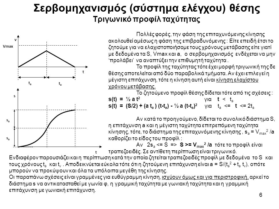 Σερβομηχανισμός (σύστημα ελέγχου) θέσης Τριγωνικό προφίλ ταχύτητας 6 Πολλές φορές, την φάση της επιταχυνόμενης κίνησης ακολουθεί αμέσως η φάση της επιβραδυνόμενης : Είτε επειδή έτσι το ζητούμε για να ελαχιστοποιήσομε τους χρόνους μετάβασης είτε γιατί με δεδομένα τα S, Vmax και a, ο σερβομηχανισμός ενδέχεται να μην 'προλάβει' να αναπτύξει την επιθυμητή ταχύτητα.