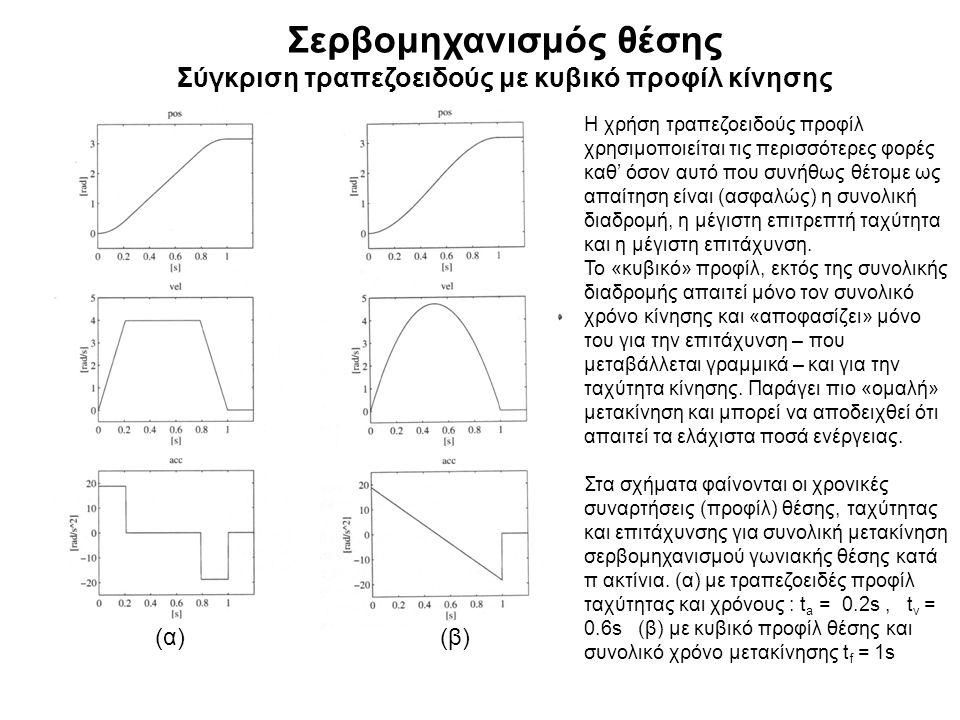 Σερβομηχανισμός θέσης Σύγκριση τραπεζοειδούς με κυβικό προφίλ κίνησης Η χρήση τραπεζοειδούς προφίλ χρησιμοποιείται τις περισσότερες φορές καθ' όσον αυτό που συνήθως θέτομε ως απαίτηση είναι (ασφαλώς) η συνολική διαδρομή, η μέγιστη επιτρεπτή ταχύτητα και η μέγιστη επιτάχυνση.
