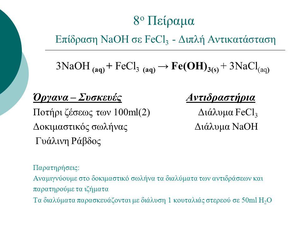8 ο Πείραμα Επίδραση NaOH σε FeCl 3 - Διπλή Αντικατάσταση 3ΝaOH (aq) + FeCl 3 (aq) → Fe(OH) 3(s) + 3NaCl (aq) Όργανα – Συσκευές Αντιδραστήρια Ποτήρι ζέσεως των 100ml(2) Διάλυμα FeCl 3 Δοκιμαστικός σωλήνας Διάλυμα ΝaOH Γυάλινη Ράβδος Παρατηρήσεις: Αναμιγνύουμε στο δοκιμαστικό σωλήνα τα διαλύματα των αντιδράσεων και παρατηρούμε τα ιζήματα Τα διαλύματα παρασκευάζονται με διάλυση 1 κουταλιάς στερεού σε 50ml H 2 O