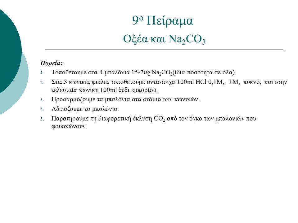 9 ο Πείραμα Οξέα και Na 2 CO 3 Πορεία: 1.