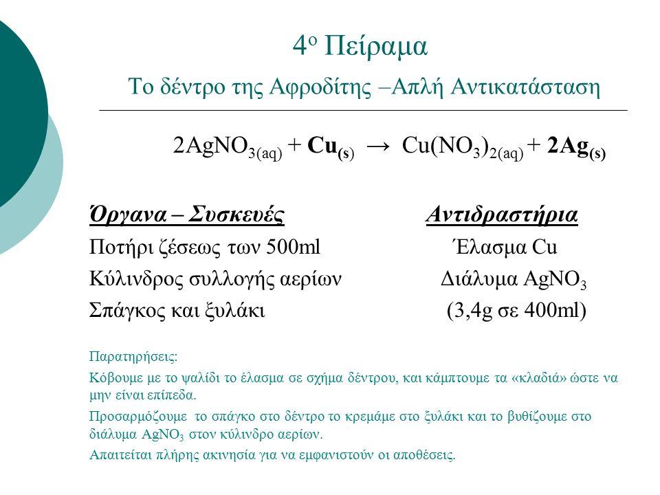 4 ο Πείραμα Το δέντρο της Αφροδίτης –Απλή Αντικατάσταση 2ΑgNO 3(aq) + Cu (s) → Cu(NO 3 ) 2(aq) + 2Ag (s) Όργανα – Συσκευές Αντιδραστήρια Ποτήρι ζέσεως των 500ml Έλασμα Cu Κύλινδρος συλλογής αερίων Διάλυμα ΑgNO 3 Σπάγκος και ξυλάκι (3,4g σε 400ml) Παρατηρήσεις: Κόβουμε με το ψαλίδι το έλασμα σε σχήμα δέντρου, και κάμπτουμε τα «κλαδιά» ώστε να μην είναι επίπεδα.