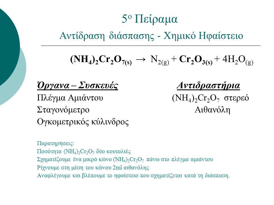 5 ο Πείραμα Αντίδραση διάσπασης - Χημικό Ηφαίστειο (ΝΗ 4 ) 2 Cr 2 O 7(s) → N 2(g) + Cr 2 O 3(s) + 4H 2 O (g) Όργανα – Συσκευές Αντιδραστήρια Πλέγμα Αμιάντου (ΝΗ 4 ) 2 Cr 2 O 7 στερεό Σταγονόμετρο Αιθανόλη Ογκομετρικός κύλινδρος Παρατηρήσεις: Ποσότητα (ΝΗ 4 ) 2 Cr 2 O 7 δύο κουταλιές Σχηματίζουμε ένα μικρό κώνο (ΝΗ 4 ) 2 Cr 2 O 7 πάνω στο πλέγμα αμιάντου Ρίχνουμε στη μέση του κώνου 2ml αιθανόλης Αναφλέγουμε και βλέπουμε το ηφαίστειο που σχηματίζεται κατά τη διάσπαση.