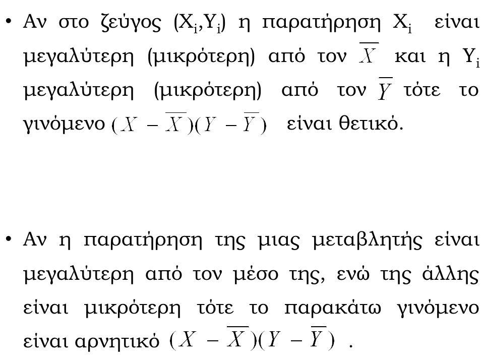 Συνδιακύμανση Διαθέτουμε τα n ζεύγη παρατηρήσεων (Χ 1,Υ 2 ),...,(Χ n, Υ n ). Κάθε Ζεύγος (Χ i,Υ i ), i=1,...,n αποτελεί μια διμεταβλητή παρατήρηση και