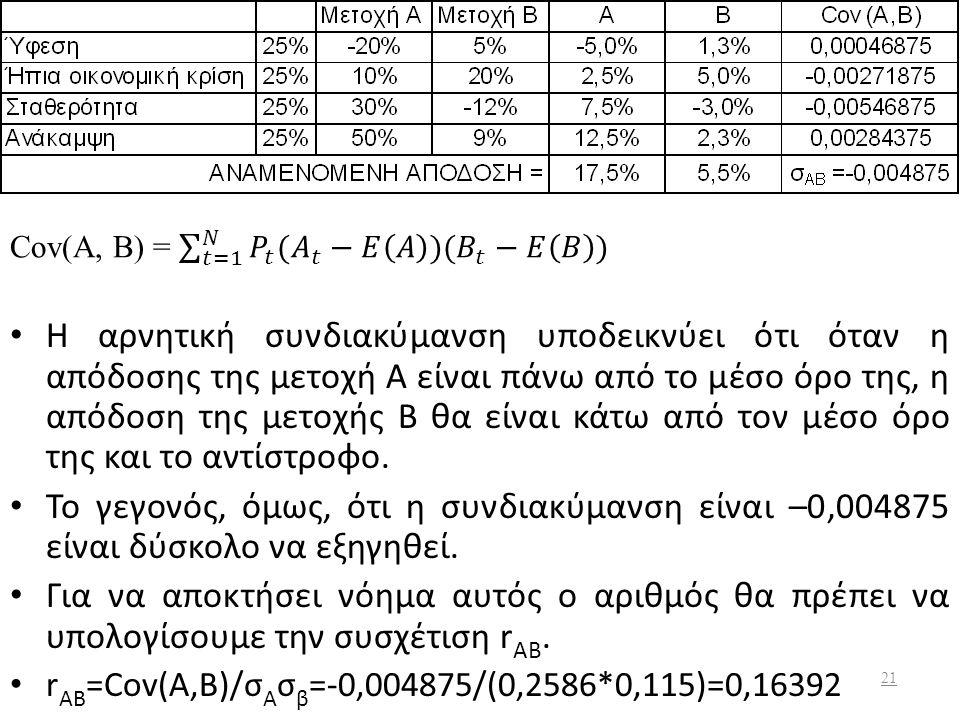 Συσχέτιση και το εύρος των δεδομένων Το μικρό εύρος των παρατηρήσεων της μιας ή και των δύο μεταβλητών έχει συνήθως ως αποτέλεσμα να υπολογίσουμε μια