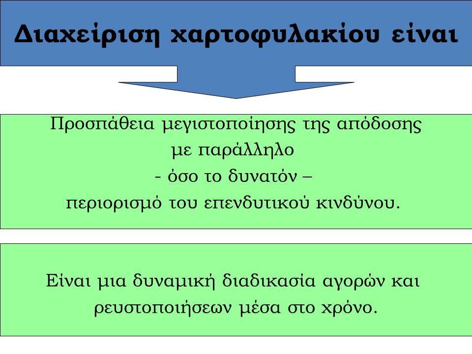 Εισαγωγή στη διαχείριση χαρτοφυλακίου Mερικές από τις κυριότερες επενδυτικές κατηγορίες είναι: – Μετοχές – Τίτλου του Ελληνικού Δημοσίου – Ομολογίες –