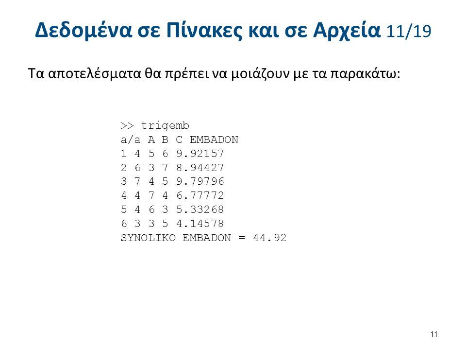 Δεδομένα σε Πίνακες και σε Αρχεία 11/19 Τα αποτελέσματα θα πρέπει να μοιάζουν με τα παρακάτω: 11 >> trigemb a/a A B C EMBADON 1 4 5 6 9.92157 2 6 3 7 8.94427 3 7 4 5 9.79796 4 4 7 4 6.77772 5 4 6 3 5.33268 6 3 3 5 4.14578 SYNOLIKO EMBADON = 44.92