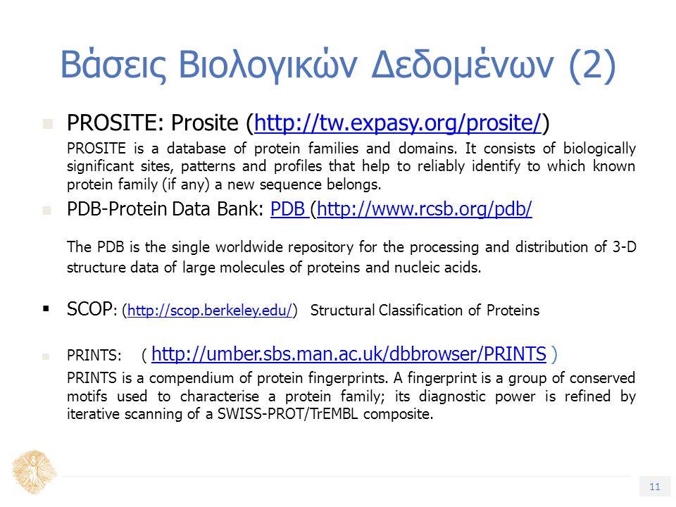 11 Τίτλος Ενότητας Βάσεις Βιολογικών Δεδομένων (2) PROSITE: Prosite (http://tw.expasy.org/prosite/)http://tw.expasy.org/prosite/ PROSITE is a database of protein families and domains.