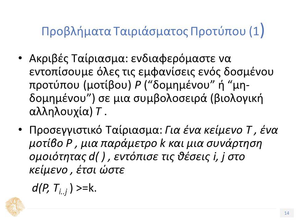14 Τίτλος Ενότητας Προβλήματα Ταιριάσματος Προτύπου (1 ) Ακριβές Ταίριασμα: ενδιαφερόµαστε να εντοπίσουµε όλες τις εµφανίσεις ενός δοσµένου προτύπου (µοτίβου) P ( δοµηµένου ή µη- δοµηµένου ) σε µια συμβολοσειρά (βιολογική αλληλουχία) Τ.