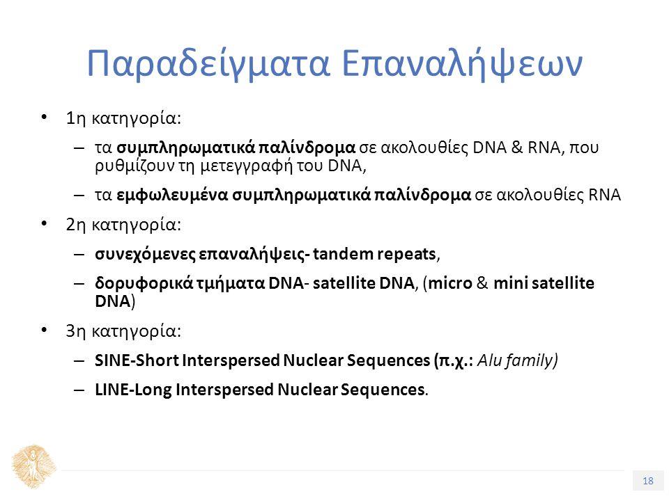 18 Τίτλος Ενότητας Παραδείγματα Επαναλήψεων 1η κατηγορία: – τα συμπληρωματικά παλίνδρομα σε ακολουθίες DNA & RNA, που ρυθμίζουν τη μετεγγραφή του DNA, – τα εμφωλευμένα συμπληρωματικά παλίνδρομα σε ακολουθίες RNA 2η κατηγορία: – συνεχόμενες επαναλήψεις- tandem repeats, – δορυφορικά τμήματα DNA- satellite DNA, (micro & mini satellite DNA) 3η κατηγορία: – SINE-Short Interspersed Nuclear Sequences (π.χ.: Alu family) – LINE-Long Interspersed Nuclear Sequences.