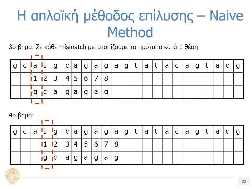23 Τίτλος Ενότητας Η απλοϊκή μέθοδος επίλυσης – Naive Method gcatgcagagagtatacagtacg 12345678 gcagagag 3ο βήμα: Σε κάθε mismatch μετατοπίζουμε το πρότυπο κατά 1 θέση 4ο βήμα: gcatgcagagagtatacagtacg 12345678 gcagagag