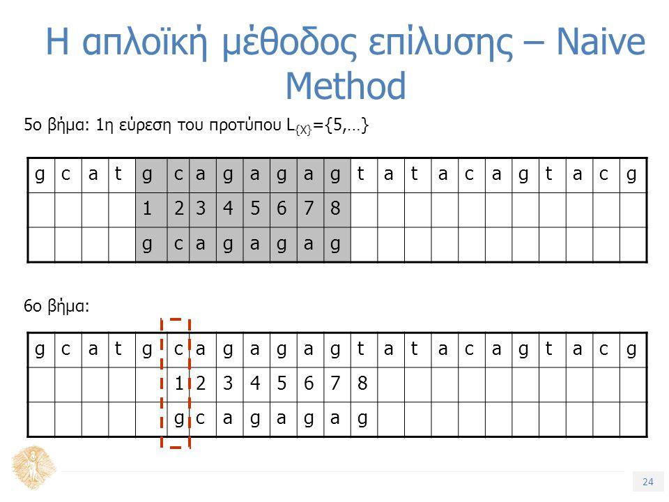 24 Τίτλος Ενότητας Η απλοϊκή μέθοδος επίλυσης – Naive Method gcatgcagagagtatacagtacg 12345678 gcagagag 5ο βήμα: 1η εύρεση του προτύπου L {X} ={5,…} 6ο βήμα: gcatgcagagagtatacagtacg 12345678 gcagagag
