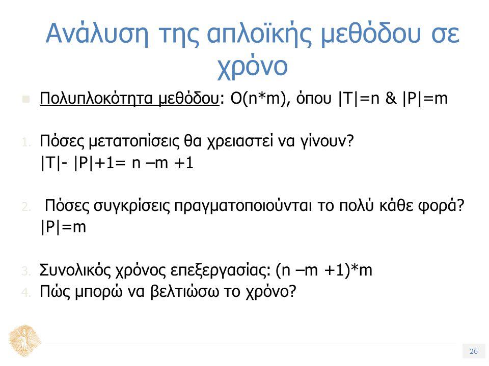 26 Τίτλος Ενότητας Ανάλυση της απλοϊκής μεθόδου σε χρόνο Πολυπλοκότητα μεθόδου: Ο(n*m), όπου |T|=n & |P|=m 1. Πόσες μετατοπίσεις θα χρειαστεί να γίνου