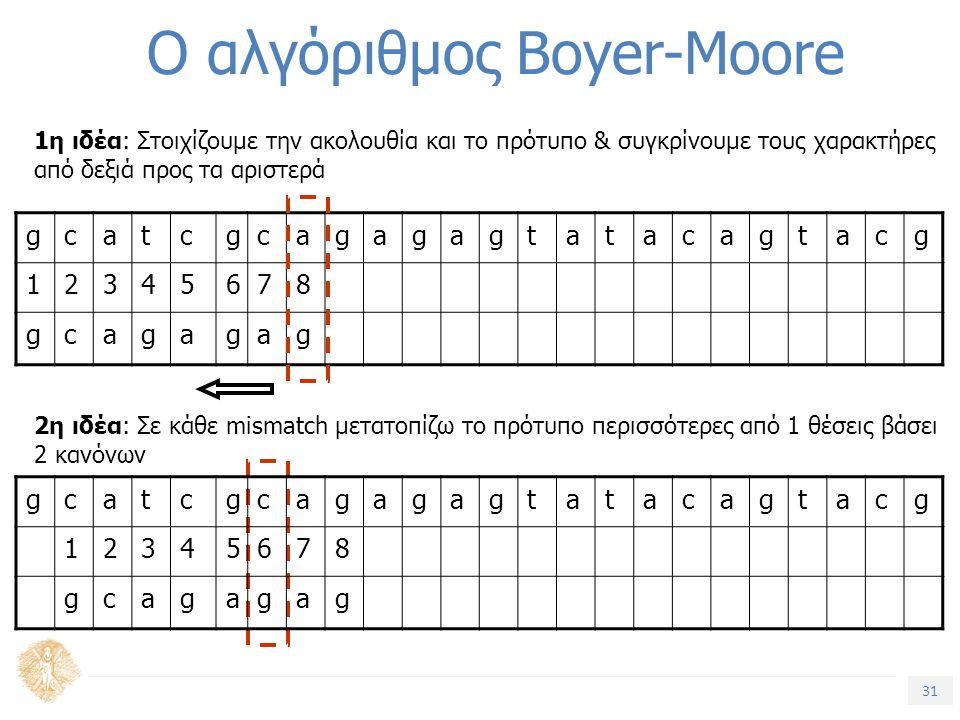 31 Τίτλος Ενότητας Ο αλγόριθμος Boyer-Moore gcatcgcagagagtatacagtacg 12345678 gcagagag 1η ιδέα: Στοιχίζουμε την ακολουθία και το πρότυπο & συγκρίνουμε τους χαρακτήρες από δεξιά προς τα αριστερά 2η ιδέα: Σε κάθε mismatch μετατοπίζω το πρότυπο περισσότερες από 1 θέσεις βάσει 2 κανόνων gcatcgcagagagtatacagtacg 12345678 gcagagag