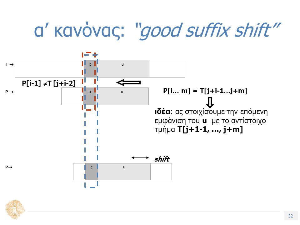 32 Τίτλος Ενότητας α' κανόνας: good suffix shift T  bu P  au shift PP cu ιδέα: ας στοιχίσουμε την επόμενη εμφάνιση του u με το αντίστοιχο τμήμα T[j+1-1, …, j+m] P[i-1]  T [j+i-2] P[i… m] = T[j+i-1…j+m]