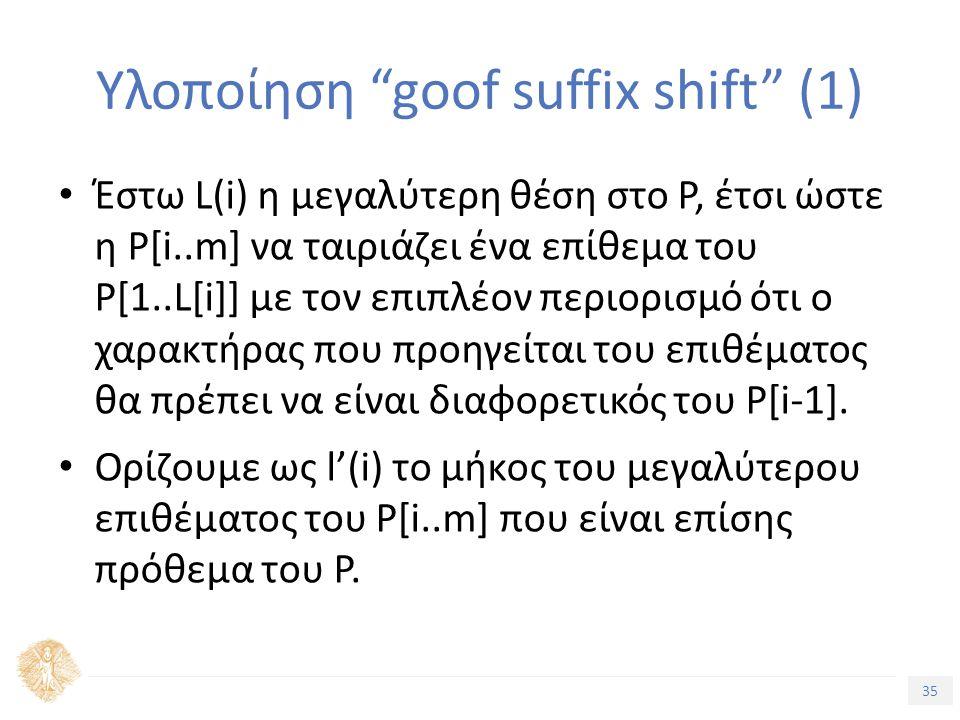35 Τίτλος Ενότητας Υλοποίηση goof suffix shift (1) Έστω L(i) η μεγαλύτερη θέση στο P, έτσι ώστε η P[i..m] να ταιριάζει ένα επίθεμα του P[1..L[i]] με τον επιπλέον περιορισμό ότι ο χαρακτήρας που προηγείται του επιθέματος θα πρέπει να είναι διαφορετικός του P[i-1].