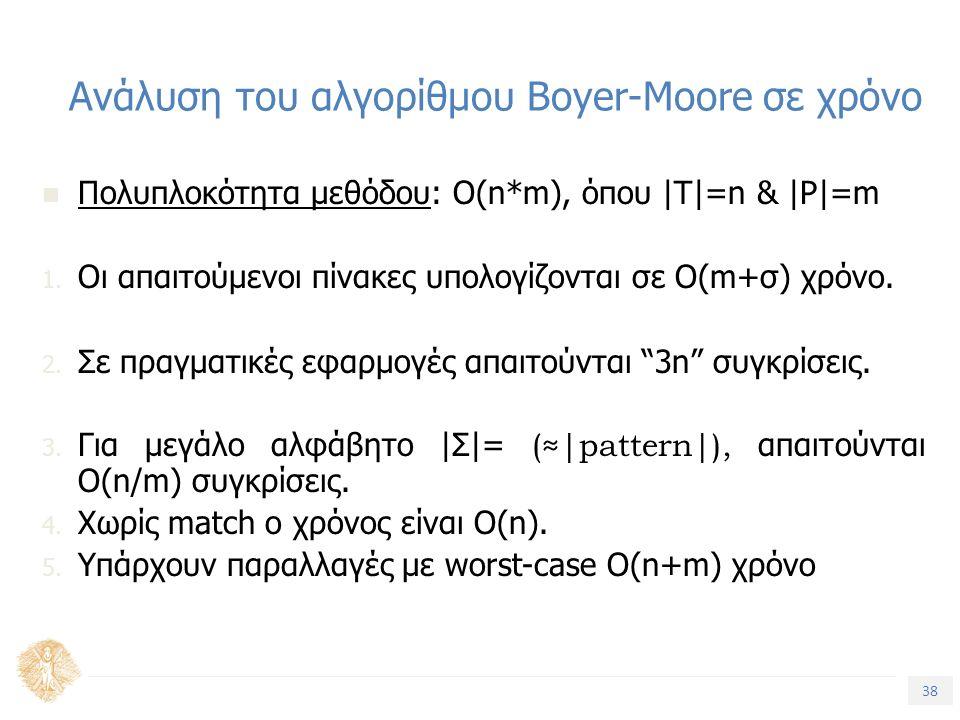 38 Τίτλος Ενότητας Ανάλυση του αλγορίθμου Boyer-Moore σε χρόνο Πολυπλοκότητα μεθόδου: Ο(n*m), όπου |T|=n & |P|=m 1. Οι απαιτούμενοι πίνακες υπολογίζον