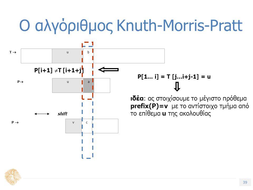 39 Τίτλος Ενότητας P  vc Ο αλγόριθμος Knuth-Morris-Pratt ιδέα: ας στοιχίσουμε το μέγιστο πρόθεμα prefix(P)=v με το αντίστοιχο τμήμα από το επίθεμα u της ακολουθίας P[i+1]  T [i+1+j] P[1… i] = T [j…i+j-1] = u Τ Τ  ub PP ua shift