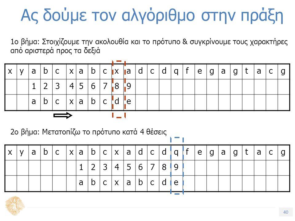 40 Τίτλος Ενότητας Ας δούμε τον αλγόριθμο στην πράξη xyabcxabcxadcdqfegagtacg 123456789 abcxabcde 1ο βήμα: Στοιχίζουμε την ακολουθία και το πρότυπο & συγκρίνουμε τους χαρακτήρες από αριστερά προς τα δεξιά 2ο βήμα: Μετατοπίζω το πρότυπο κατά 4 θέσεις xyabcxabcxadcdqfegagtacg 123456789 abcxabcde