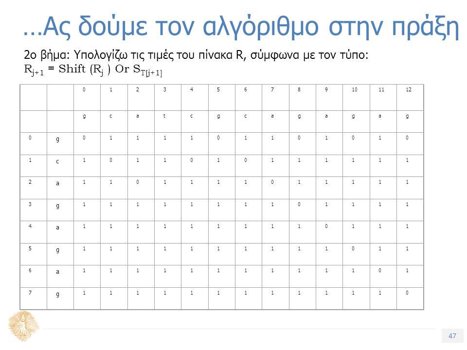 47 Τίτλος Ενότητας …Ας δούμε τον αλγόριθμο στην πράξη 2ο βήμα: Υπολογίζω τις τιμές του πίνακα R, σύμφωνα με τον τύπο: R j+1 = Shift (R j ) Or S Τ[j+1] 0123456789101112 gcatcgcagagag 0 g 0111101101010 1 c 1011010111111 2 a 1101111011111 3 g 1111111101111 4 a 1111111110111 5 g 1111111111011 6 a 1111111111101 7 g 1111111111110