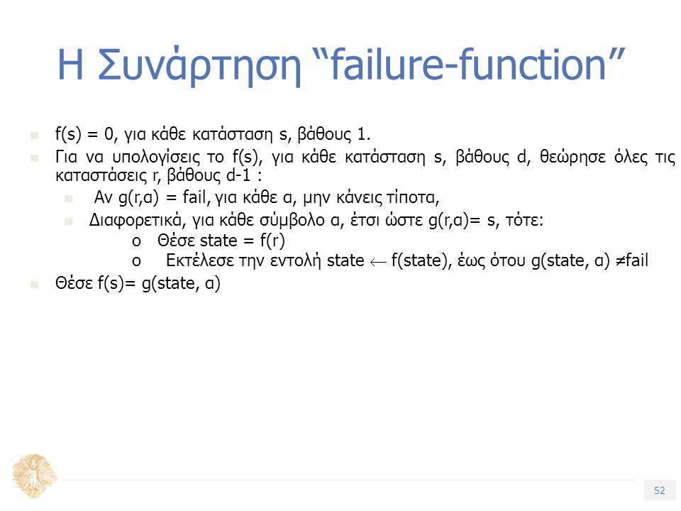 """52 Τίτλος Ενότητας Η Συνάρτηση """"failure-function"""" f(s) = 0, για κάθε κατάσταση s, βάθους 1. Για να υπολογίσεις το f(s), για κάθε κατάσταση s, βάθους d"""