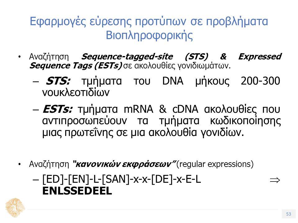 53 Τίτλος Ενότητας Εφαρμογές εύρεσης προτύπων σε προβλήματα Βιοπληροφορικής Αναζήτηση Sequence-tagged-site (STS) & Expressed Sequence Tags (ESTs) σε ακολουθίες γονιδιωμάτων.
