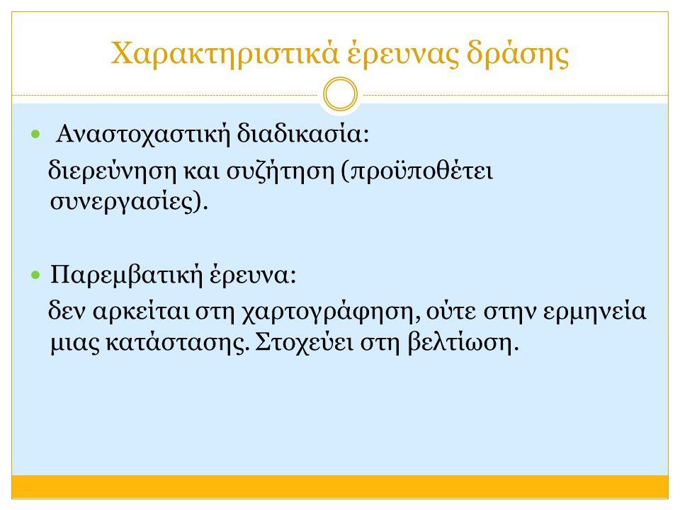 Χαρακτηριστικά έρευνας δράσης Αναστοχαστική διαδικασία: διερεύνηση και συζήτηση (προϋποθέτει συνεργασίες).
